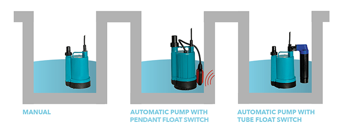 Water Pump Float Diagram